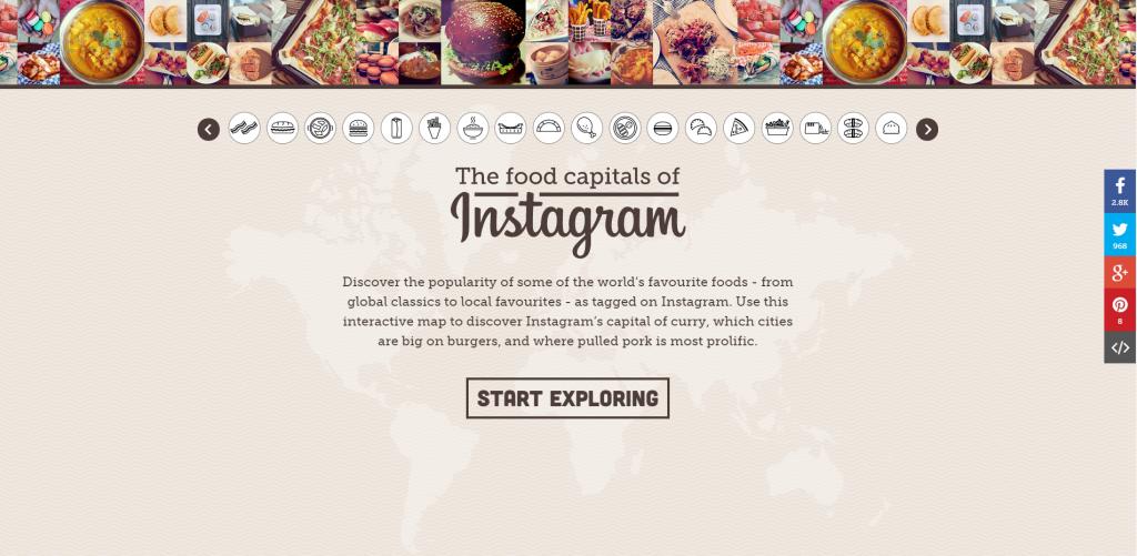 Les infos food en  carte et hashtag ssur Instagram