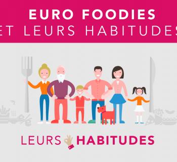 infographie-foodora-euro-foodies-banniere
