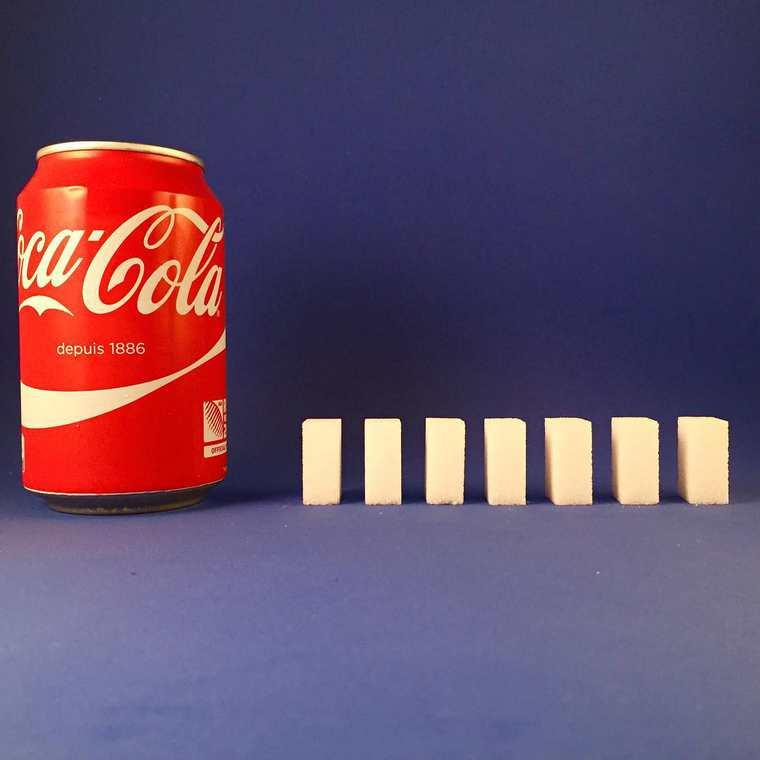 Sucre dans Coca Cola