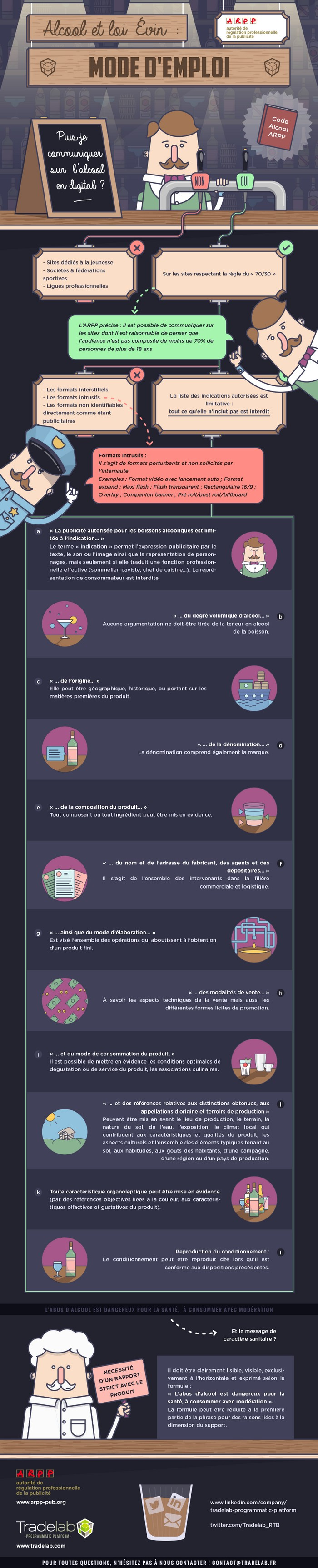 infographie_evin
