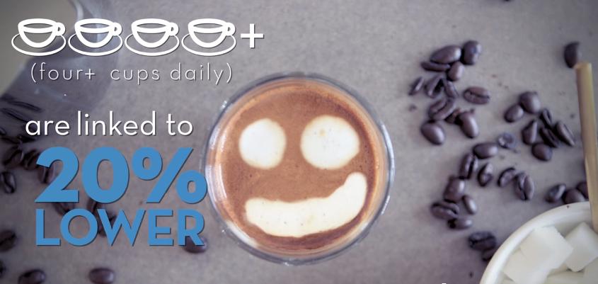Bénéfices du café