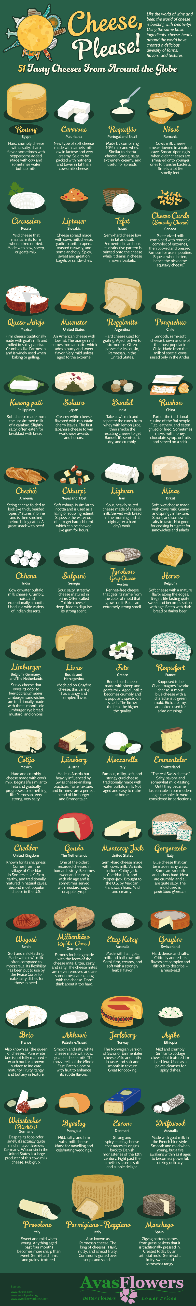 infographie-fromages