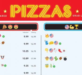 Pizza Hut is launching a menu with no words on it… as each dish is written in EMOJIS instead